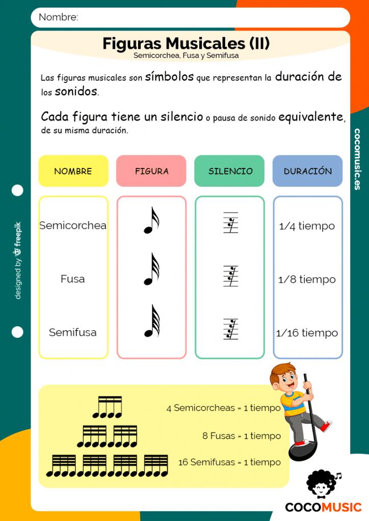 Figuras Musicales (II)