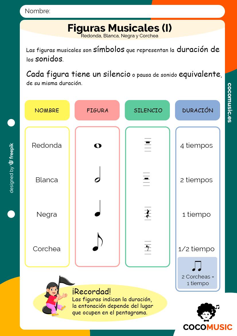 Figuras musicales (I)