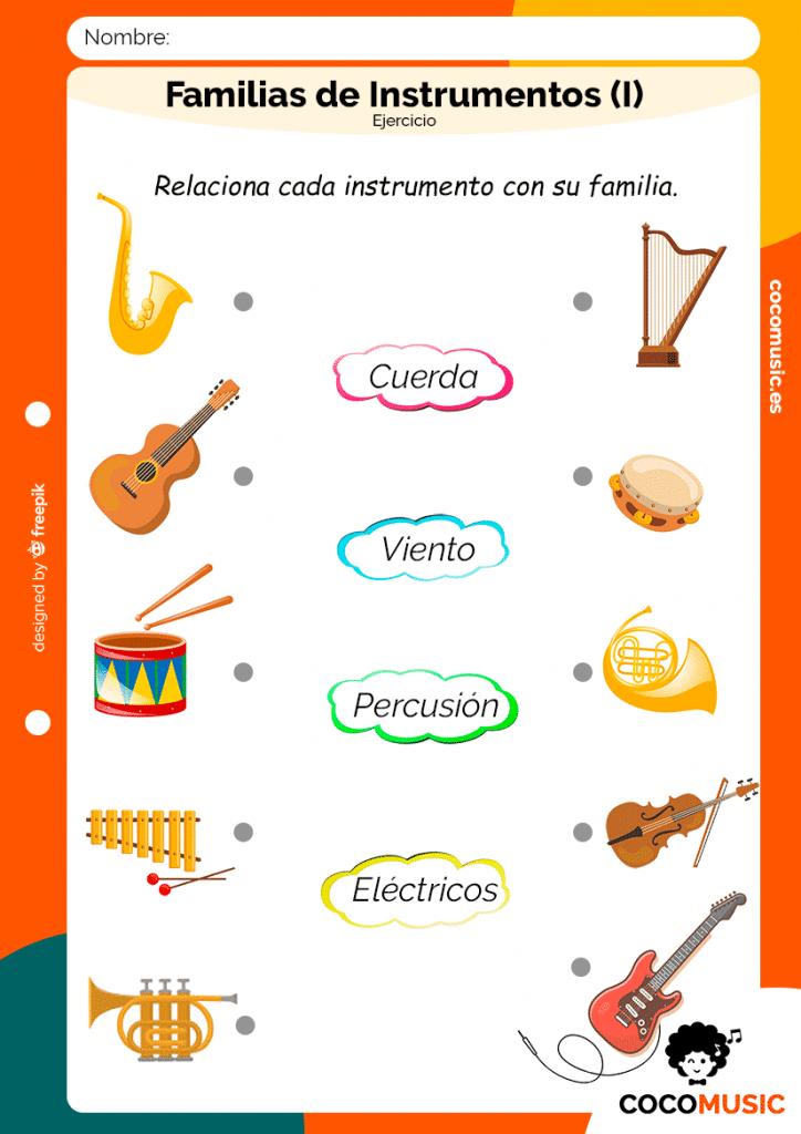 Familias de Instrumentos (Ejercicio)